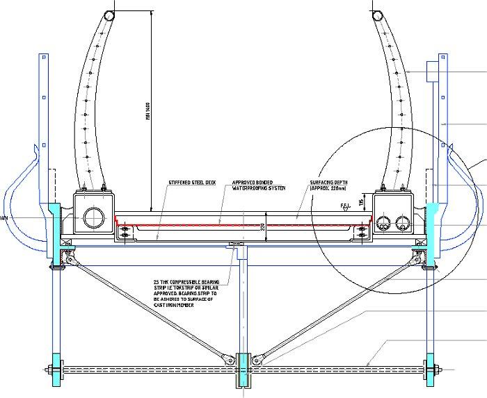 Iron Bridge Construction Drawings